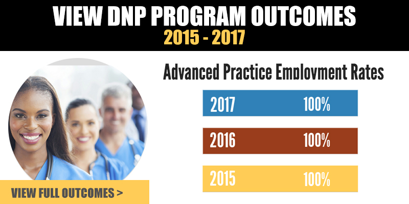 dnp outcomes graphic