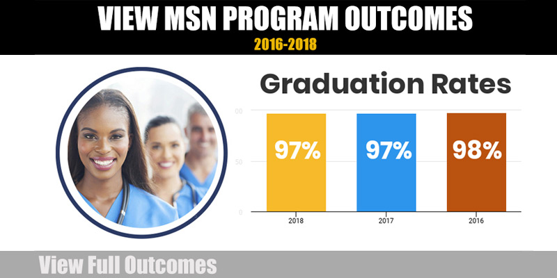Msn School Of Nursing Vanderbilt University