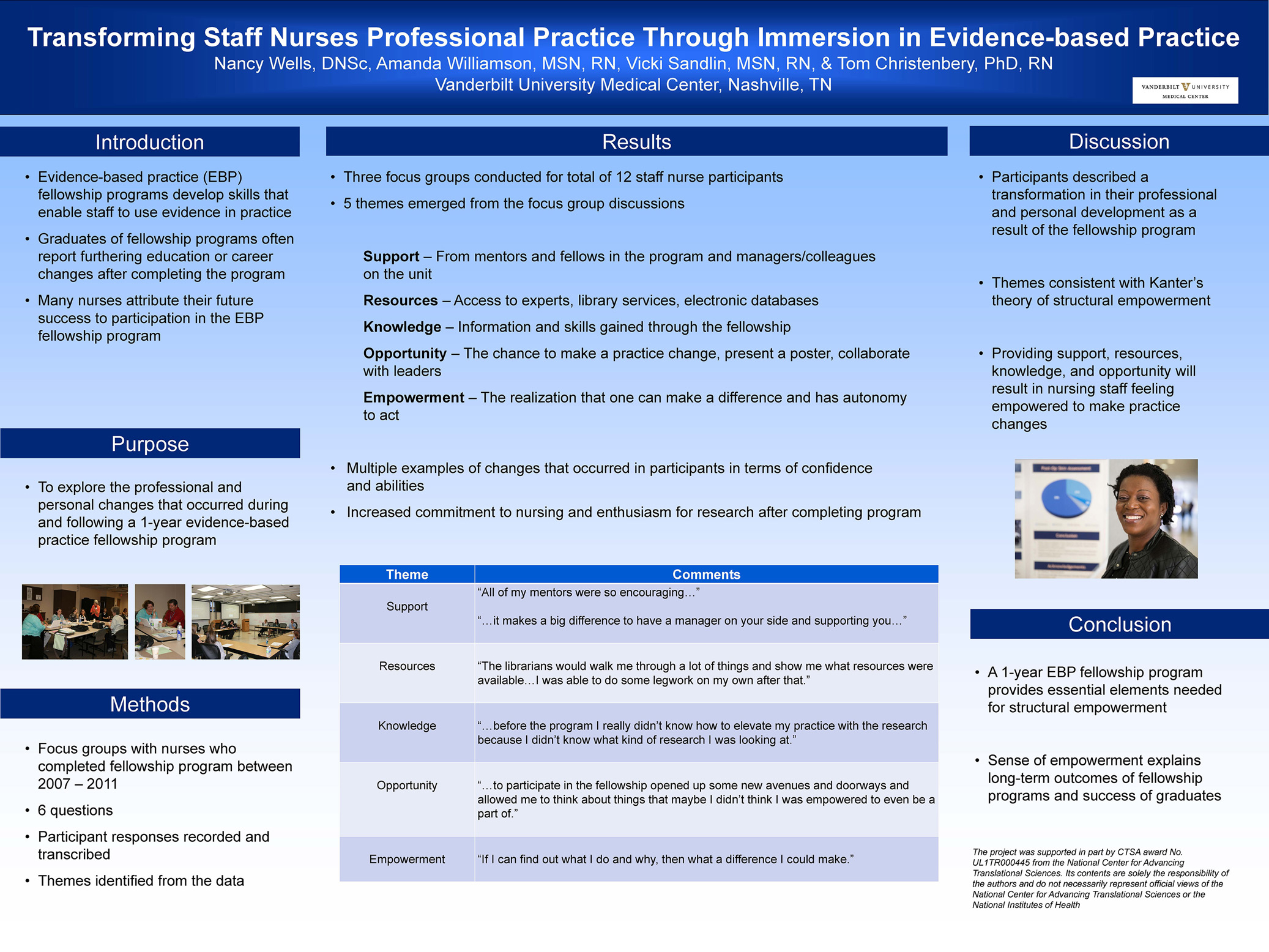 evidence based practice for quality improvement The team selected the iowa model of evidence-based practice to promote quality care (titler, 2011) and kotter's eight stage process for major change (kotter, 1996) to guide implementation and sustain progress.